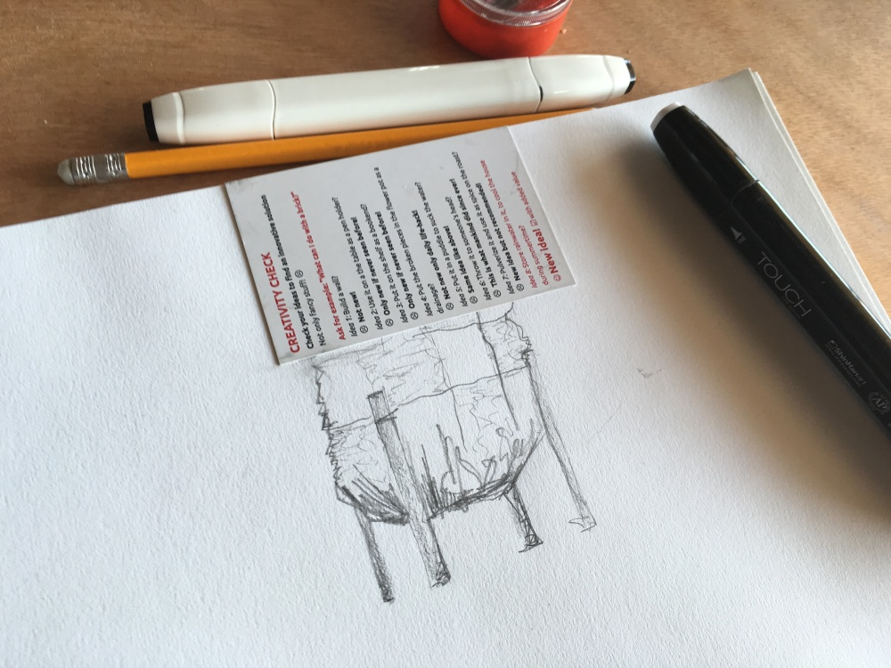 creativitycheck